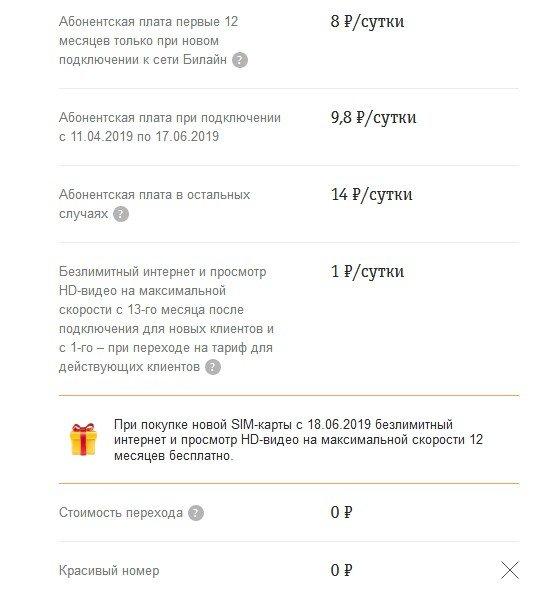 Лучшие тарифы сотовой связи 2019 в РФ- рейтинг и таблица-2.jpg
