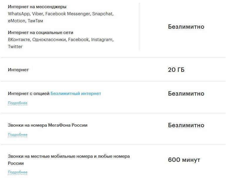 Лучшие тарифы сотовой связи 2019 в РФ- рейтинг и таблица-7.jpg