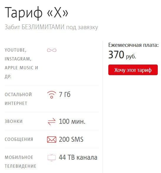 Лучшие тарифы сотовой связи 2019 в РФ- рейтинг и таблица-5.jpg