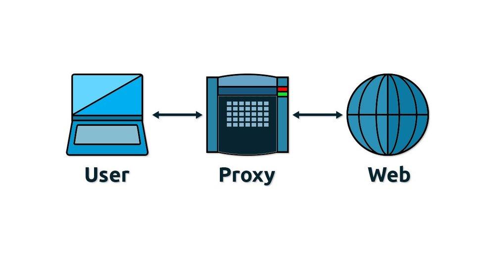 3-naibolee-prostoj-sposob-–-vospolzovatsja-proksi-serverom.jpg